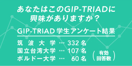 GIP-TRIAD The results of students' questionnaire